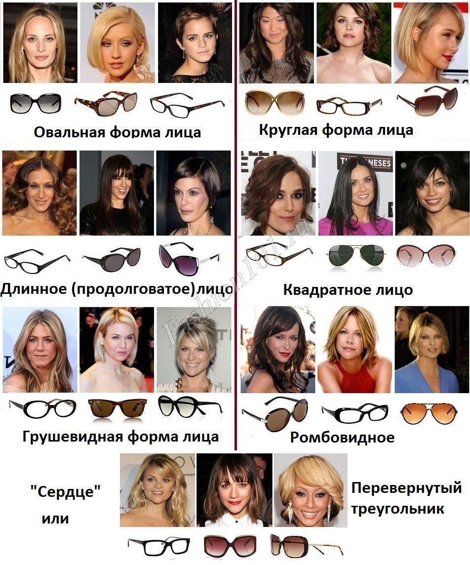 Havacılar, ya da gözlük damlacıkları: kim, nasıl giyilir, nasıl giyilir