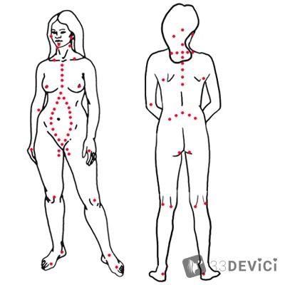 другие самые сексуальные массаж эрогенных зон зря